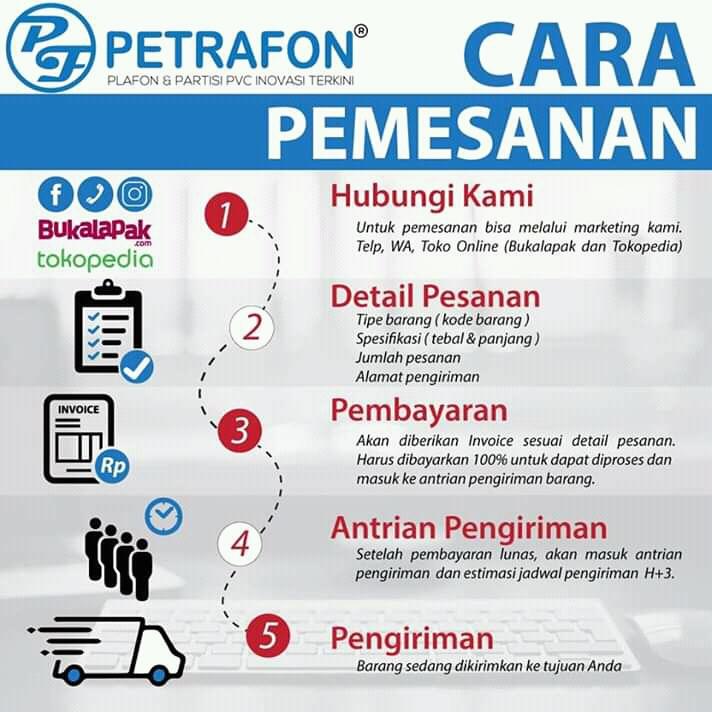 PETRAFON PLAFON PVC081335203122